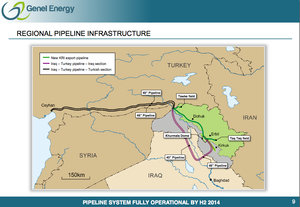 Isis Iraq Kurdistan And The Control Of Oil