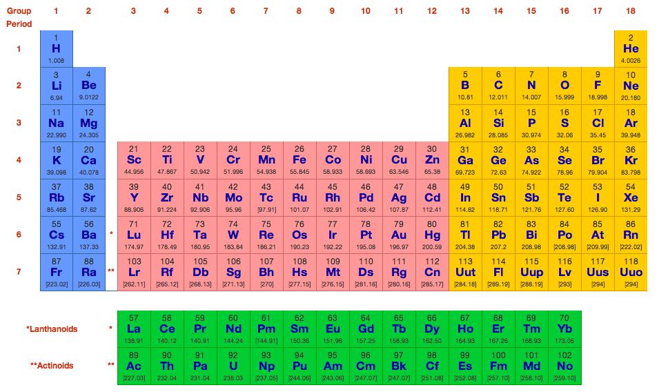 Molten Salt Fast Reactor Technology An Overview Energy Matters