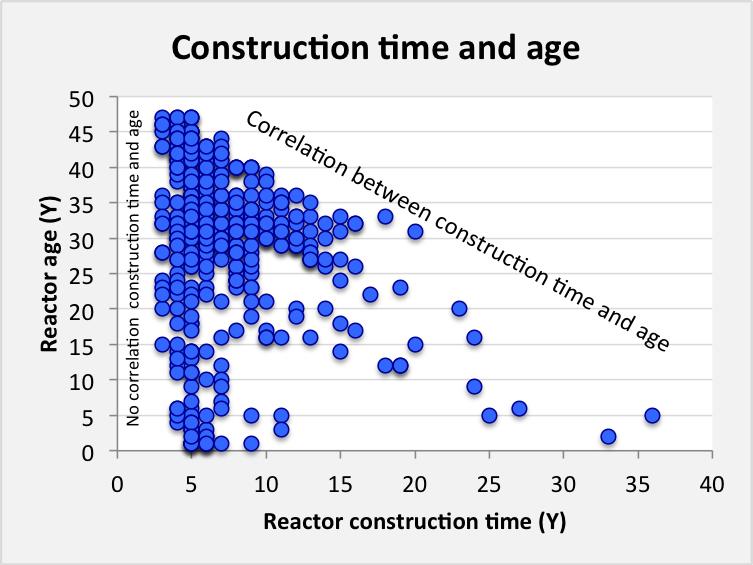 Nuke Proof Reactor Extreme Lights — Browardcountymedicalassociation