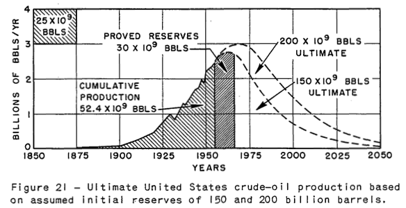 The Peak Oil Paradox – Revisited thumbnail