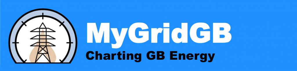 Andrew Crossland: MyGridGB