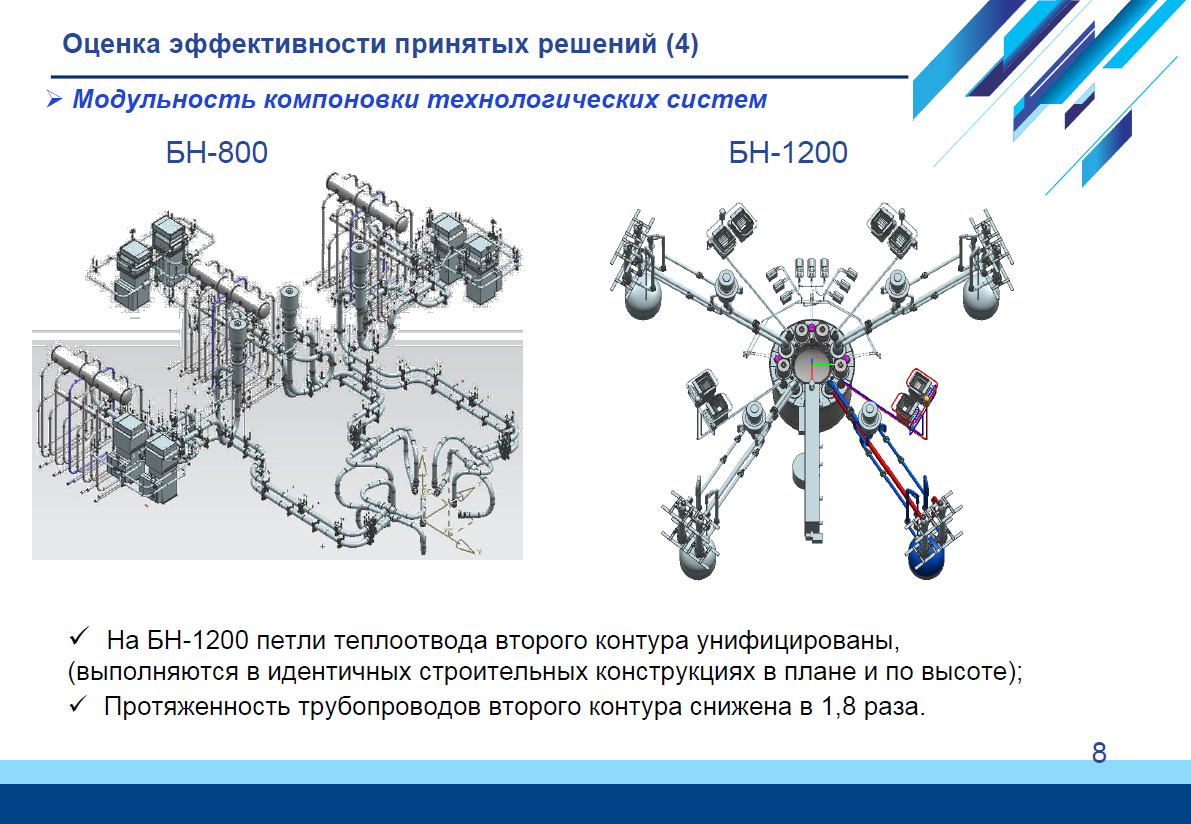 The Bn 800 Fast Reactor A Milestone On Long Road Energy Matters Nuclear Power Plant Layout And Operation Another Proposal Is To Change Of Building Reducing Pipeline Length Up 18 Times If Sodium Pipes Look Like Squid Monster